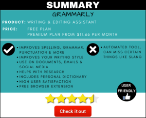 Grammarly Product Review Summary